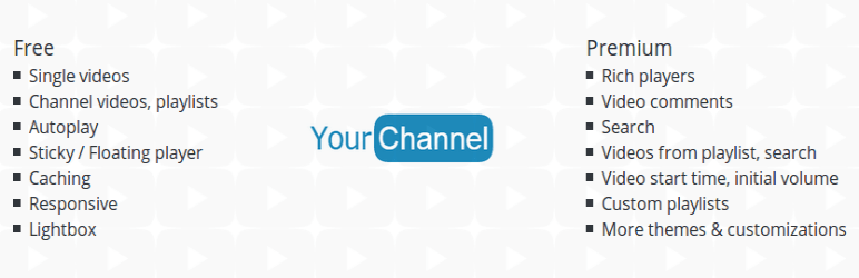your-channel
