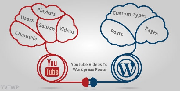 youtube-to-wordpress